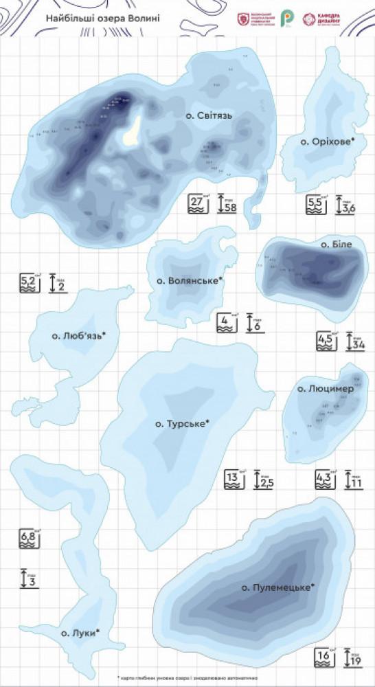 Найбільші озера Волині: візуалізація глибин