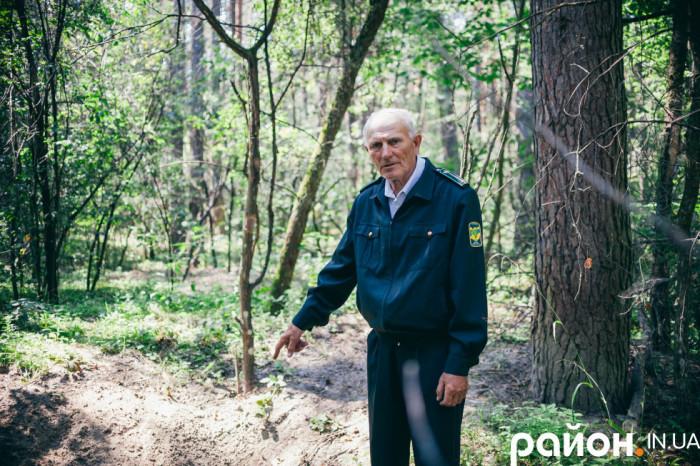 Дмитро Захарчук